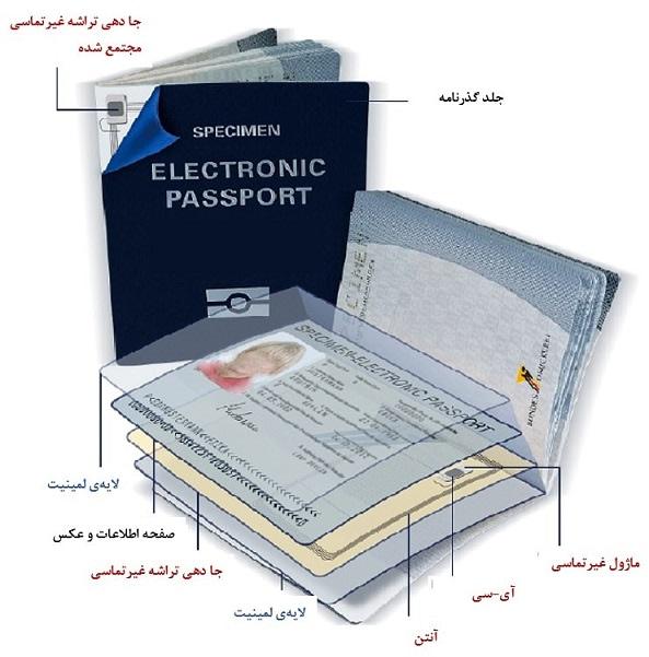 لایه های امنیتی گذرنامه الکترونیک